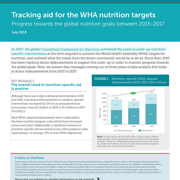 Nutrition Financing | Results for Development